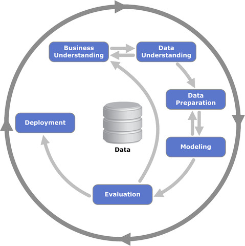 Data Mining - Data Discovery
