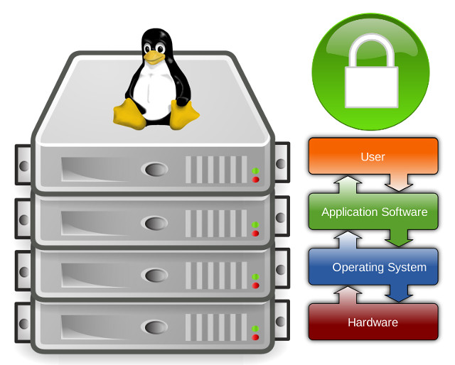 How to Secure Your Web Server Operating System
